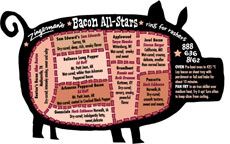 Bacon All-Stars Refrigerator Magnet