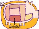 Pancetta Americana